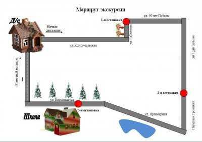 маршрут прогулки-похода